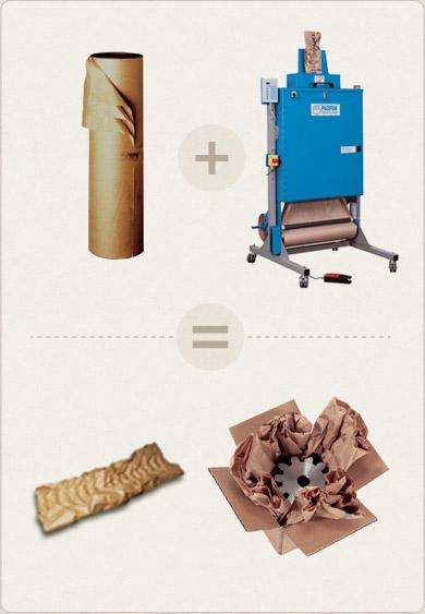 embalaje de proteccion con papel de embalaje - Padpak  de Ranpak