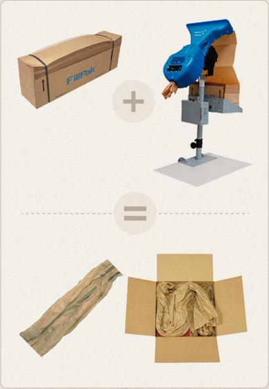 embalaje de relleno con papel de embalaje - Fillpak de Ranpak